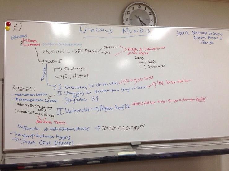 Erasmus mundus - except UGM student